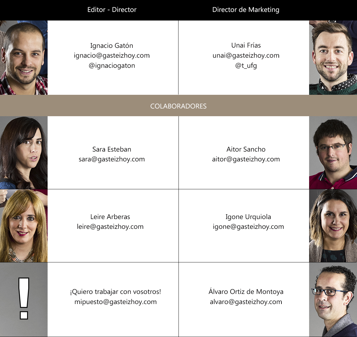 colaboradores-contacto-gasteiz-hoy