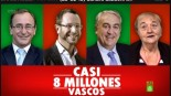 Casi 8 millones vascos: la visión humorística del alquiler de San Antonio
