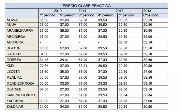 pacto precios