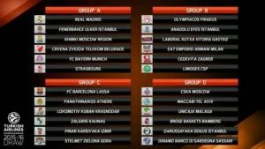sorteo euroleague baskonia