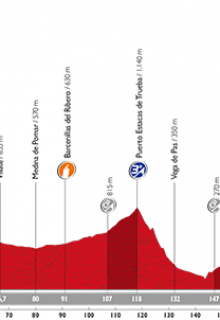La Vuelta a España llegará la noche del viernes a Vitoria-Gasteiz