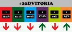 elecciones-generales-vitoria-gasteiz-20d