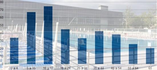 piscinas-mendi