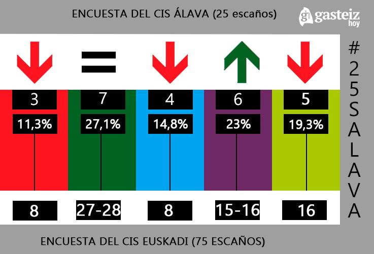 26J-alava-encuesta
