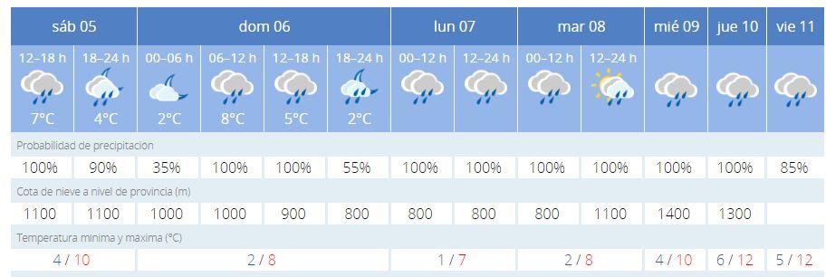 paraguas-abrigo