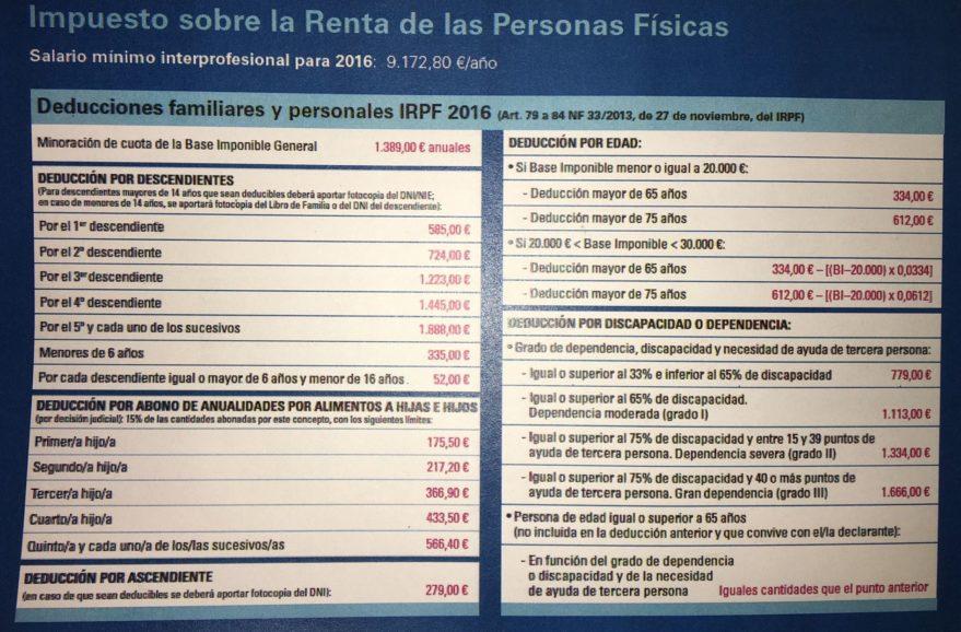 deducciones declaracion de la renta