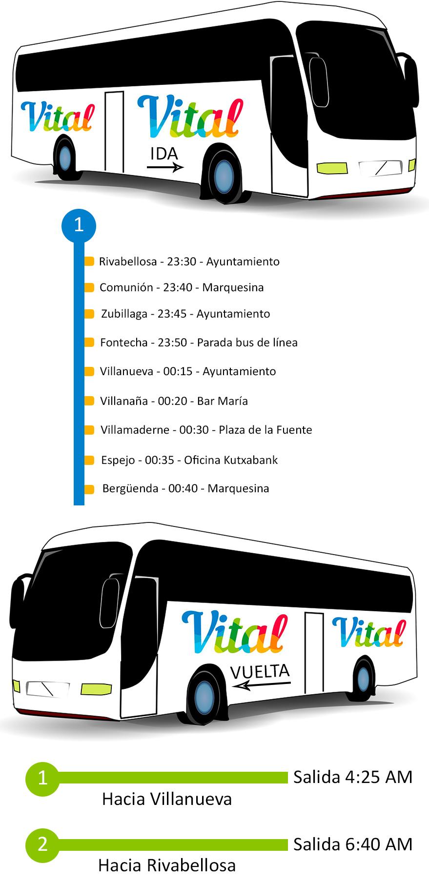recorrido-JAIBUS-Puentelarra