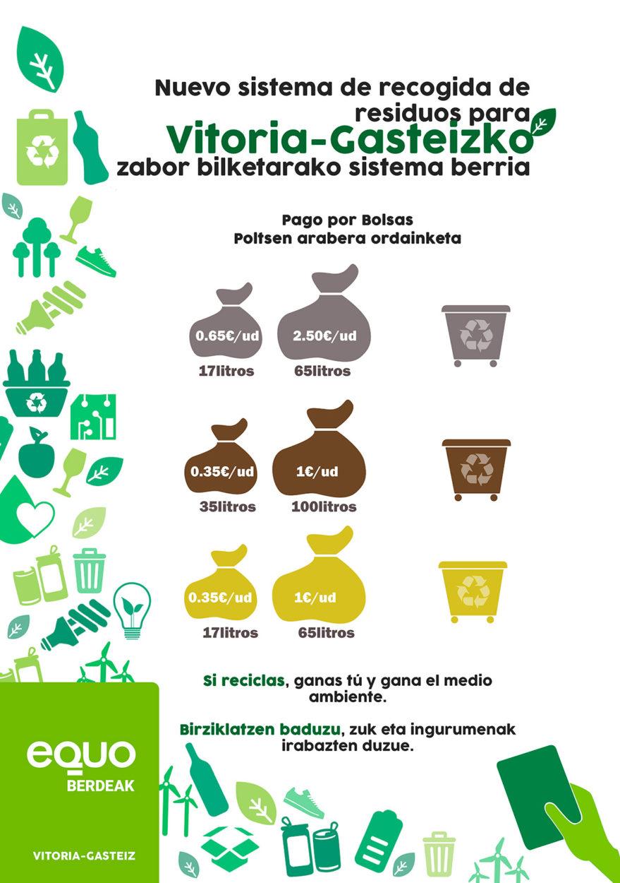 bolsas reciclaje vitoria gasteiz equo