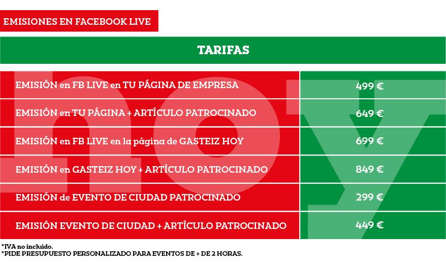tarifas-emisiones-facebook-live-gasteiz-hoy