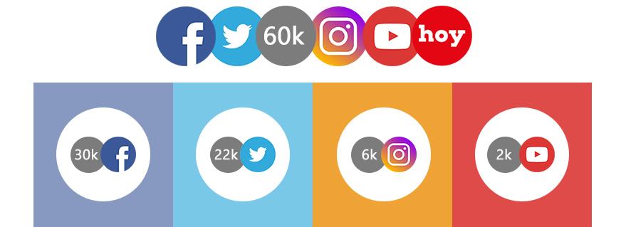 redes-sociales-gasteiz-hoy-comunidad