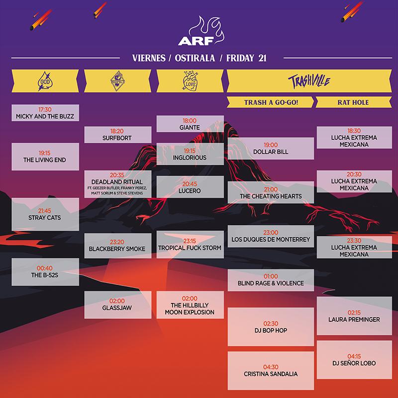 Horarios y actuaciones del Azkena Rock Festival 2019