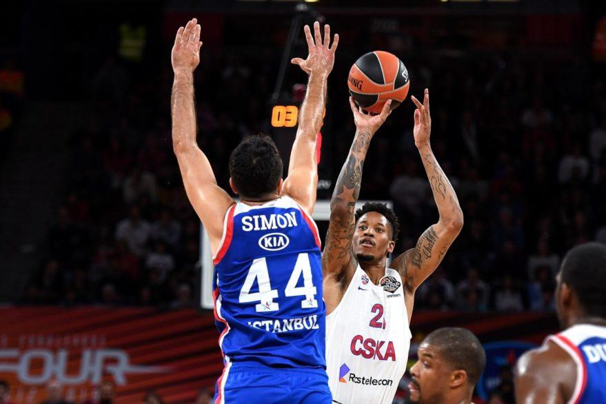 Final Euroliga 2019 Vitoria-Gasteiz
