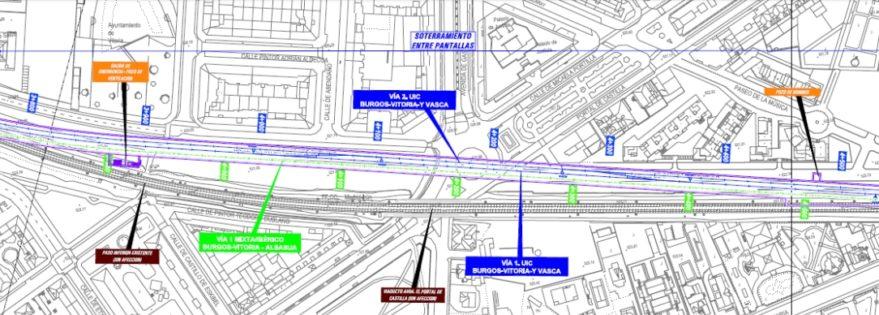 Trazado actual del ferrocarril y proyecto de soterramiento