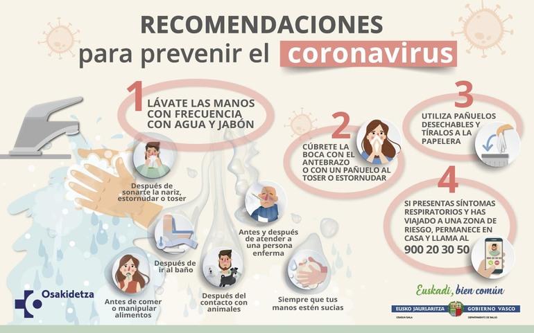 coronavirus vitoria