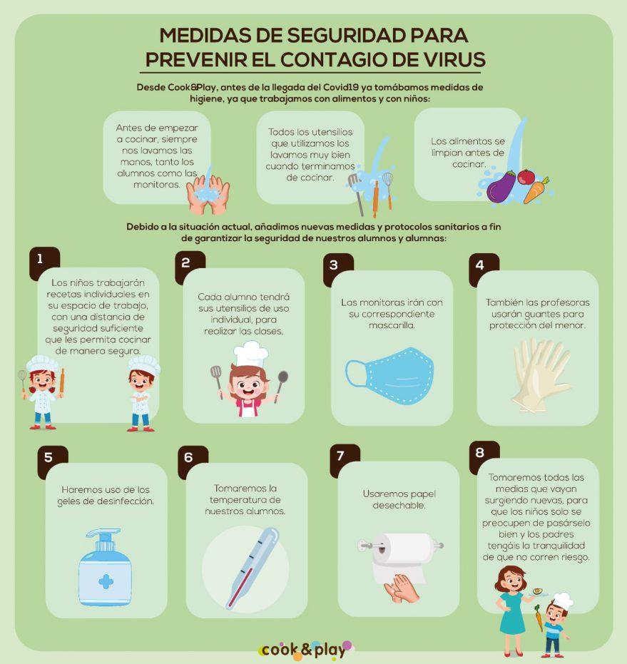 campus-minichef-protocolo-coronavirus