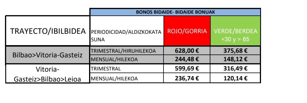 bonos-trimestral-mensual-launion3