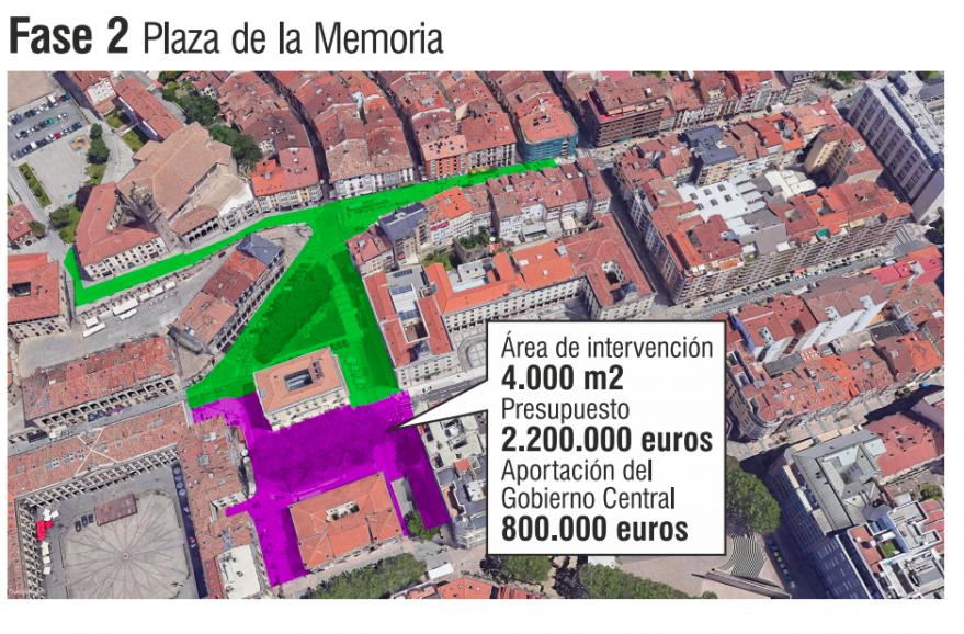 plaza memoria vitoria