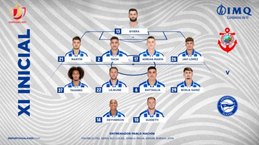 alaves-rincon-once-inicial