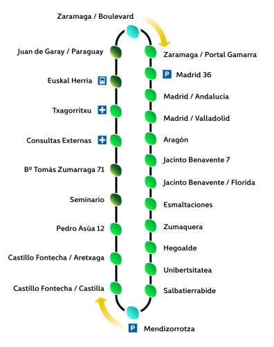 linea 2a