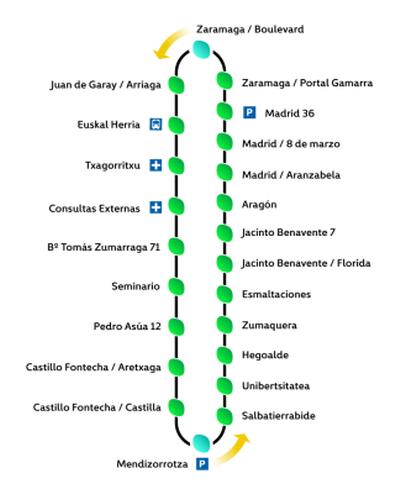 linea 2b