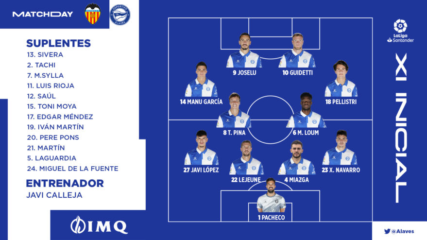 alaves valencia once inicial
